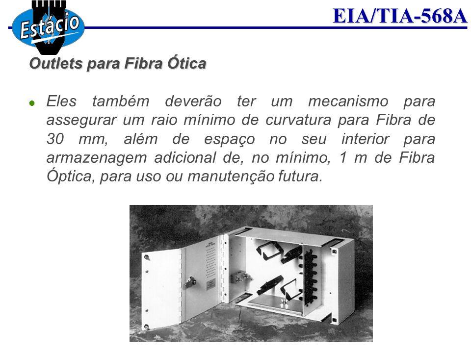 EIA/TIA-568A Outlets para Fibra Ótica Eles também deverão ter um mecanismo para assegurar um raio mínimo de curvatura para Fibra de 30 mm, além de esp