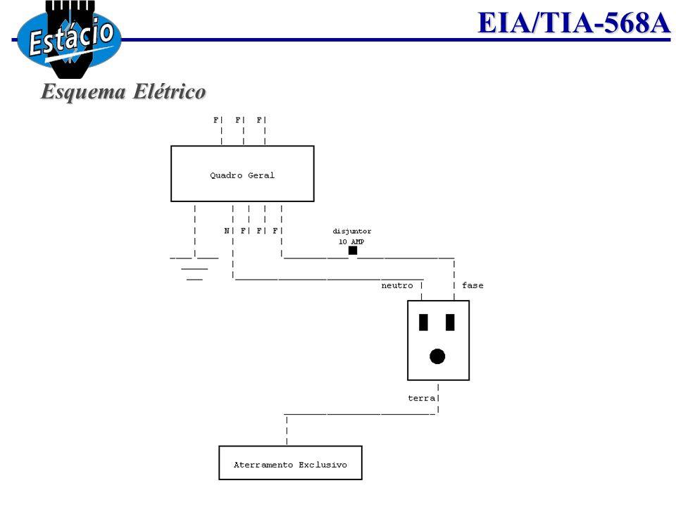 EIA/TIA-568A Esquema Elétrico