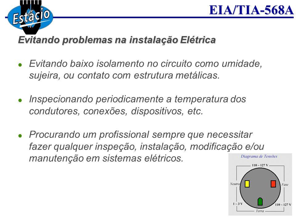 EIA/TIA-568A Evitando problemas na instalação Elétrica Evitando baixo isolamento no circuito como umidade, sujeira, ou contato com estrutura metálicas
