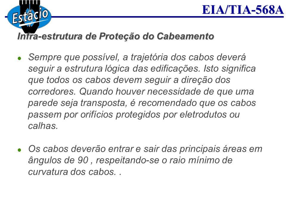 EIA/TIA-568A Infra-estrutura de Proteção do Cabeamento Sempre que possível, a trajetória dos cabos deverá seguir a estrutura lógica das edificações. I