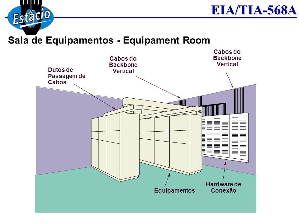 EIA/TIA-568A Sala de Equipamentos - Equipament Room Dutos de Passagem de Cabos Equipamentos Hardware de Conexão Cabos do Backbone Vertical