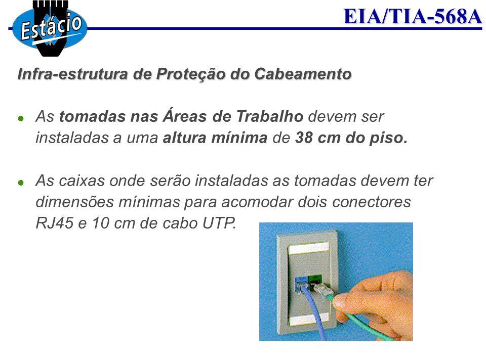 EIA/TIA-568A Infra-estrutura de Proteção do Cabeamento As tomadas nas Áreas de Trabalho devem ser instaladas a uma altura mínima de 38 cm do piso. As