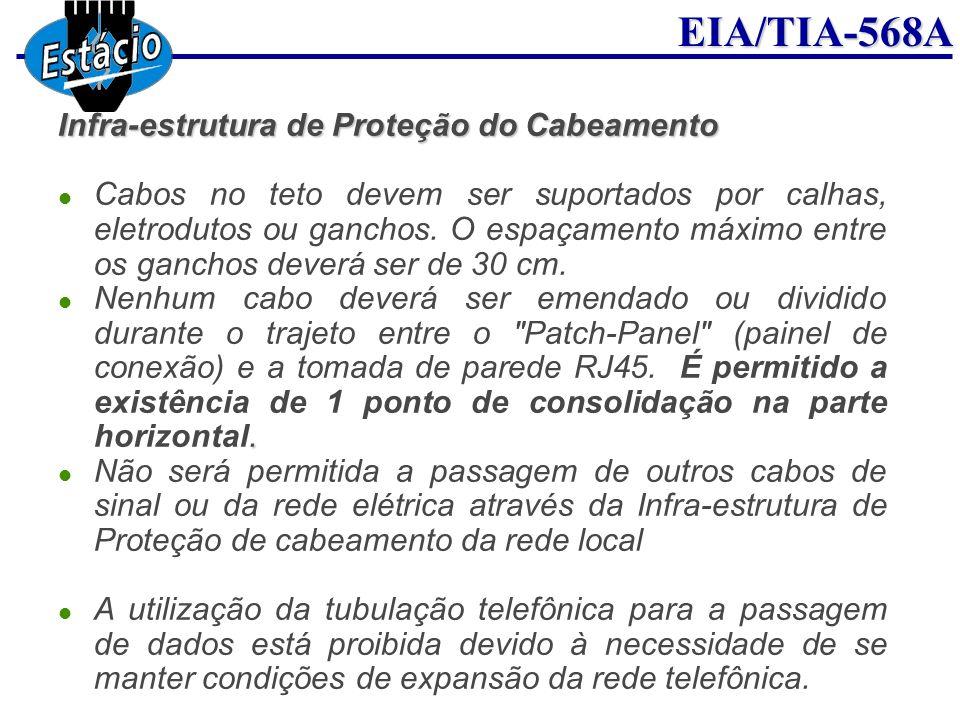 EIA/TIA-568A Infra-estrutura de Proteção do Cabeamento Cabos no teto devem ser suportados por calhas, eletrodutos ou ganchos. O espaçamento máximo ent