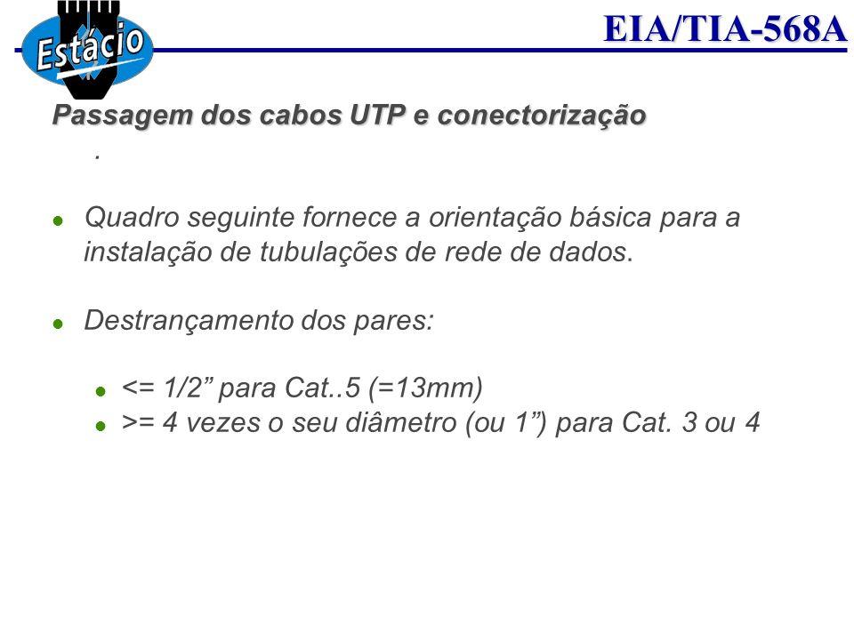 EIA/TIA-568A Passagem dos cabos UTP e conectorização. Quadro seguinte fornece a orientação básica para a instalação de tubulações de rede de dados. De