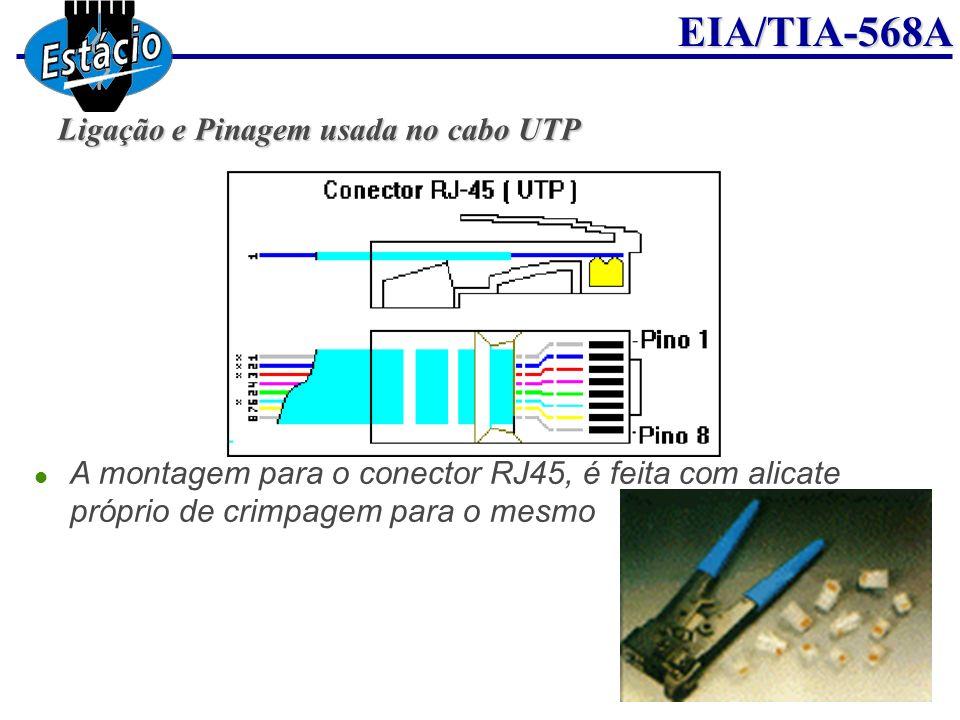 EIA/TIA-568A Ligação e Pinagem usada no cabo UTP A montagem para o conector RJ45, é feita com alicate próprio de crimpagem para o mesmo