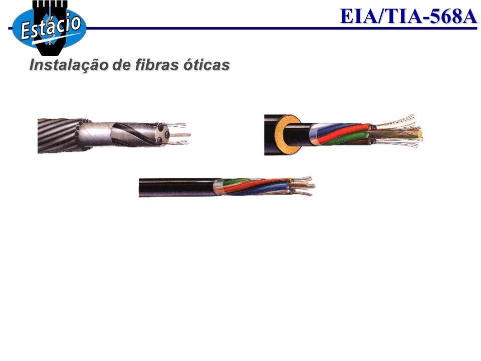 EIA/TIA-568A Instalação de fibras óticas