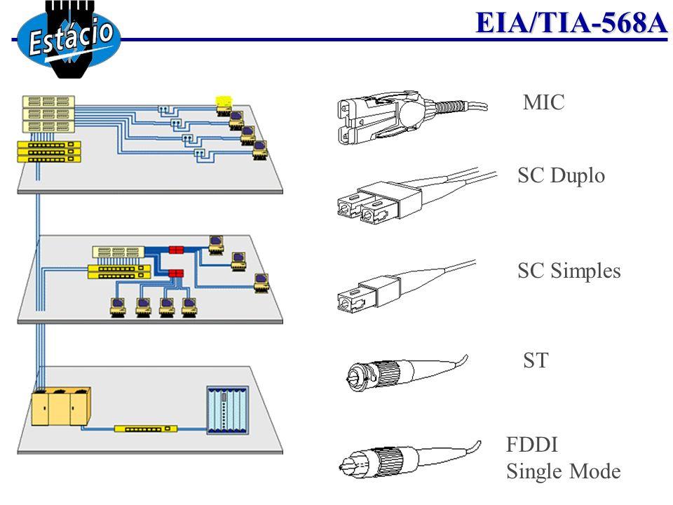 EIA/TIA-568A MIC SC Duplo SC Simples ST FDDI Single Mode