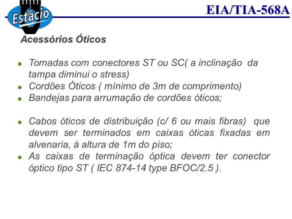 EIA/TIA-568A Acessórios Óticos Tomadas com conectores ST ou SC( a inclinação da tampa diminui o stress) Cordões Óticos ( mínimo de 3m de comprimento)