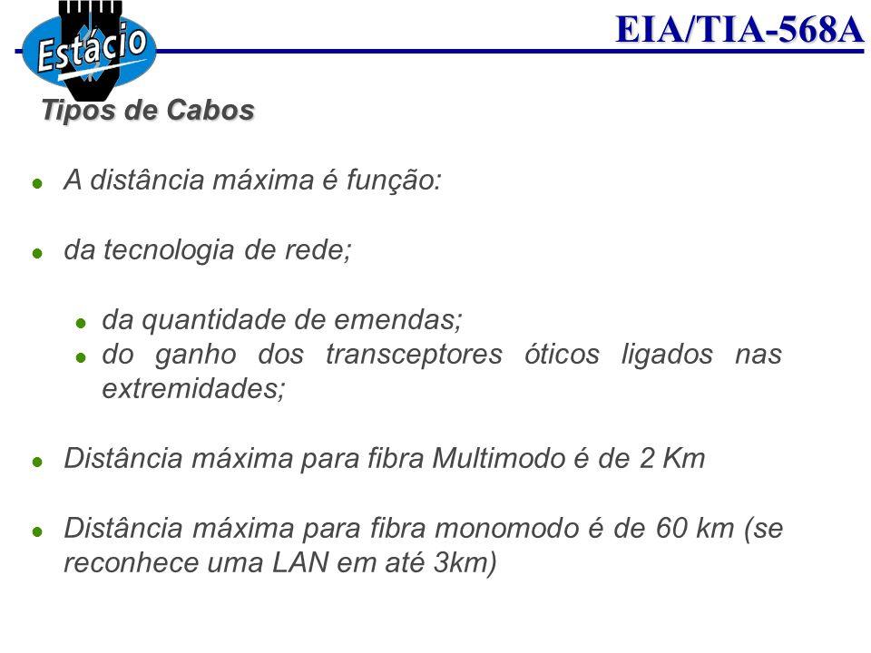 EIA/TIA-568A Tipos de Cabos A distância máxima é função: da tecnologia de rede; da quantidade de emendas; do ganho dos transceptores óticos ligados na