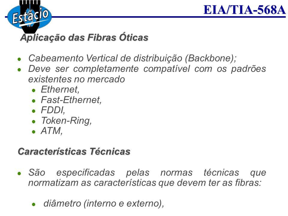 EIA/TIA-568A Aplicação das Fibras Óticas Cabeamento Vertical de distribuição (Backbone); Deve ser completamente compatível com os padrões existentes n