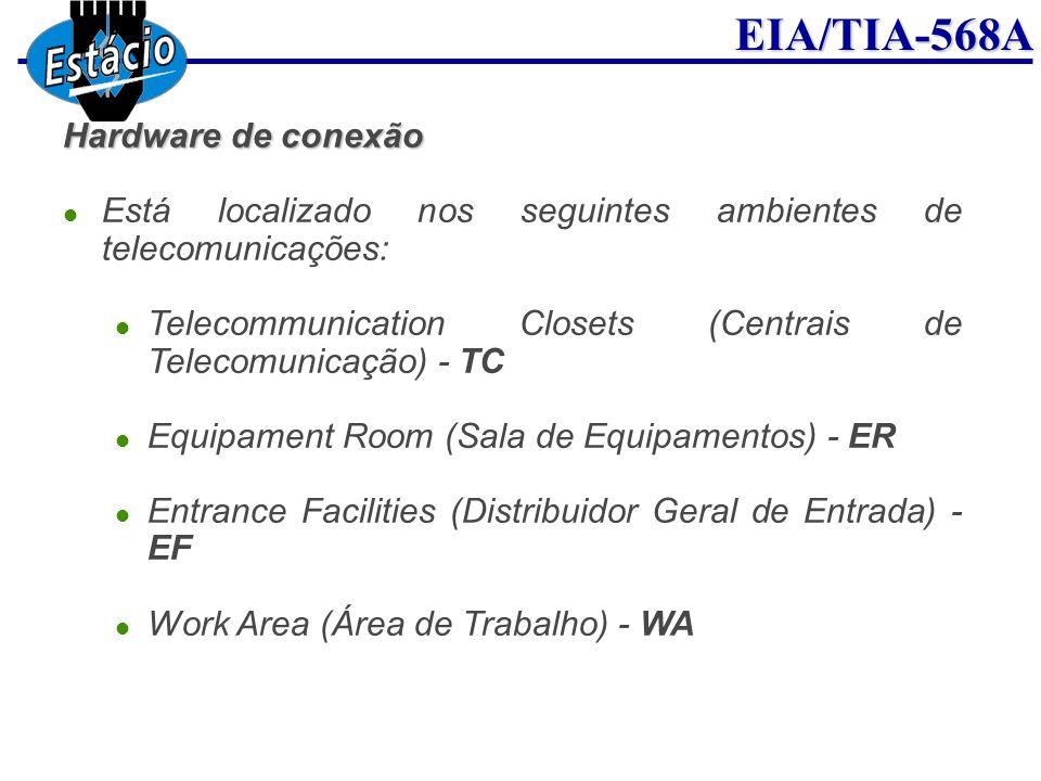 EIA/TIA-568A Hardware de conexão Está localizado nos seguintes ambientes de telecomunicações: Telecommunication Closets (Centrais de Telecomunicação)