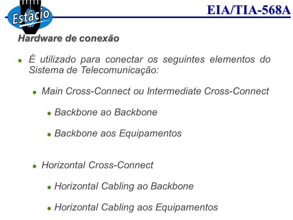 EIA/TIA-568A Hardware de conexão É utilizado para conectar os seguintes elementos do Sistema de Telecomunicação: Main Cross-Connect ou Intermediate Cr