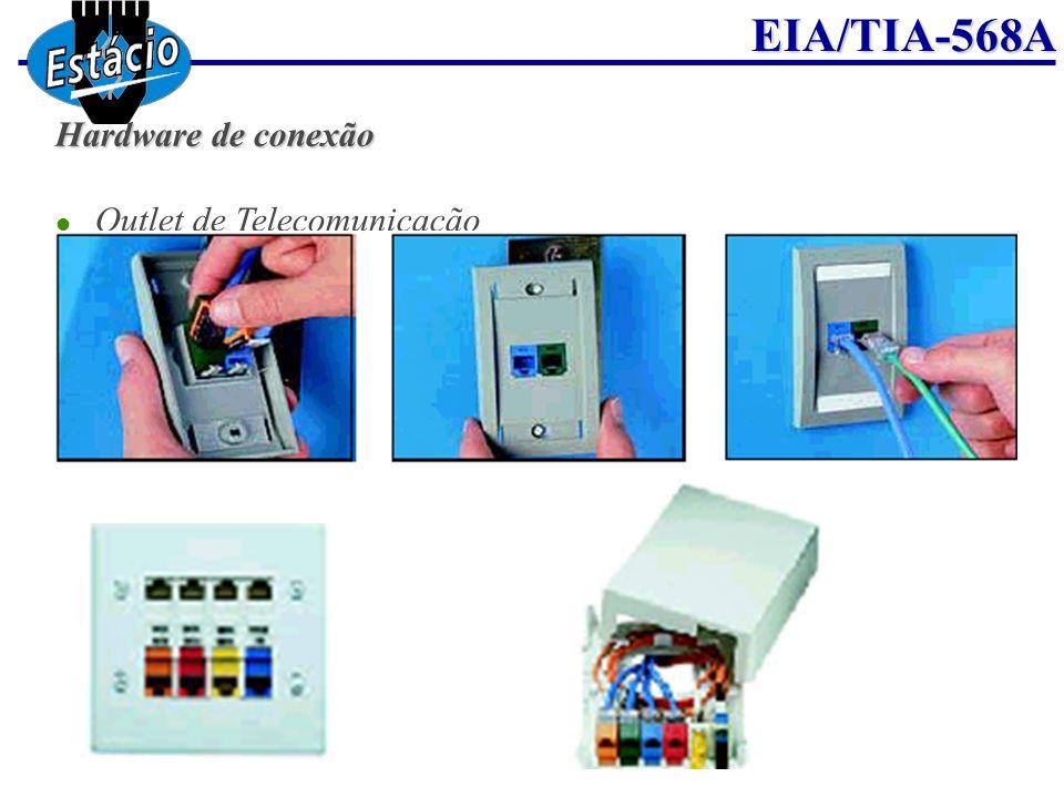 EIA/TIA-568A Hardware de conexão Outlet de Telecomunicação