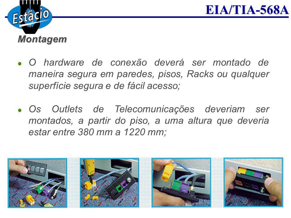 EIA/TIA-568AMontagem O hardware de conexão deverá ser montado de maneira segura em paredes, pisos, Racks ou qualquer superfície segura e de fácil aces