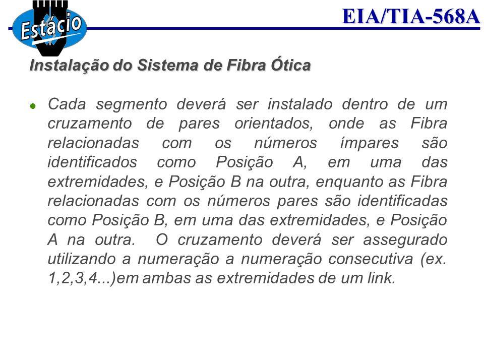 EIA/TIA-568A Instalação do Sistema de Fibra Ótica Cada segmento deverá ser instalado dentro de um cruzamento de pares orientados, onde as Fibra relaci