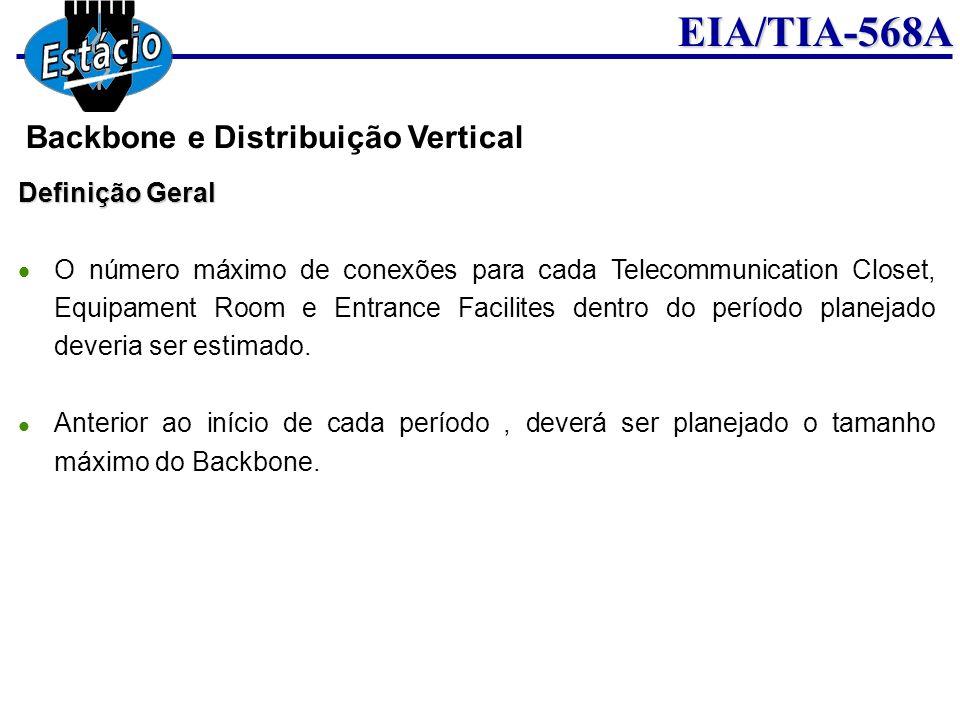EIA/TIA-568A Definição Geral O número máximo de conexões para cada Telecommunication Closet, Equipament Room e Entrance Facilites dentro do período pl