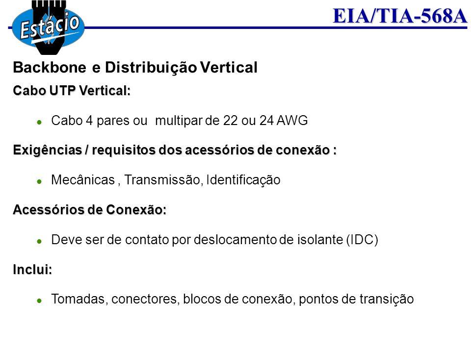 EIA/TIA-568A Cabo UTP Vertical: Cabo 4 pares ou multipar de 22 ou 24 AWG Exigências / requisitos dos acessórios de conexão : Mecânicas, Transmissão, I