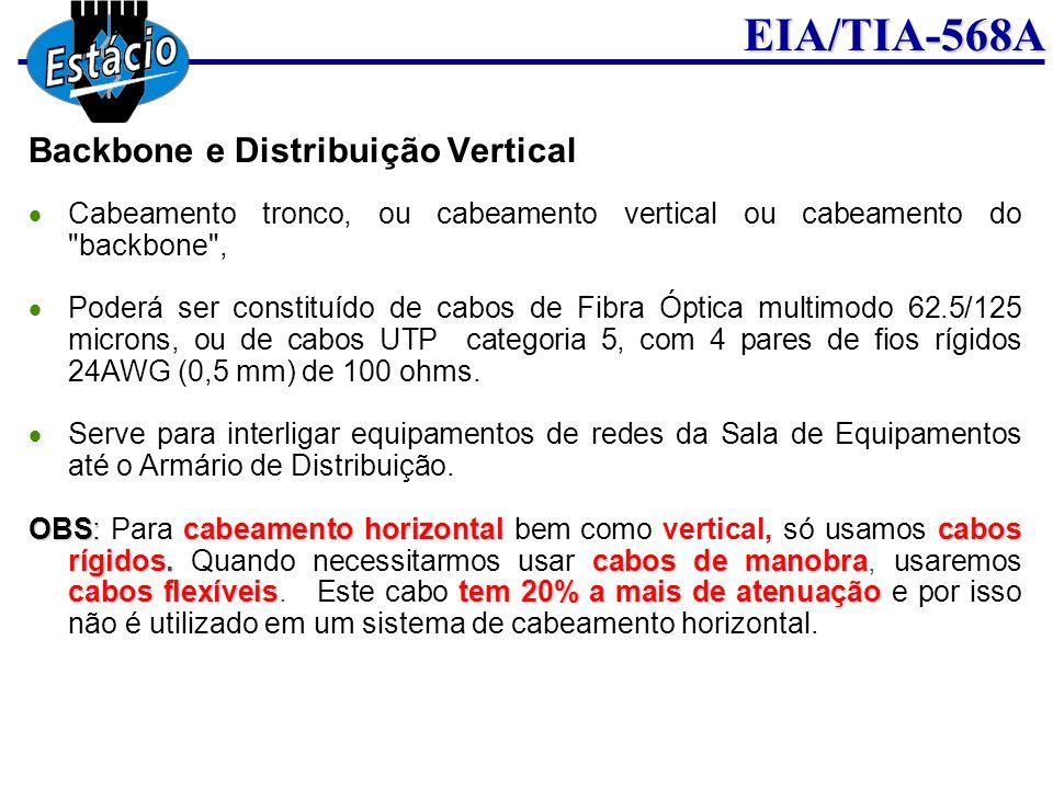 EIA/TIA-568A Cabeamento tronco, ou cabeamento vertical ou cabeamento do