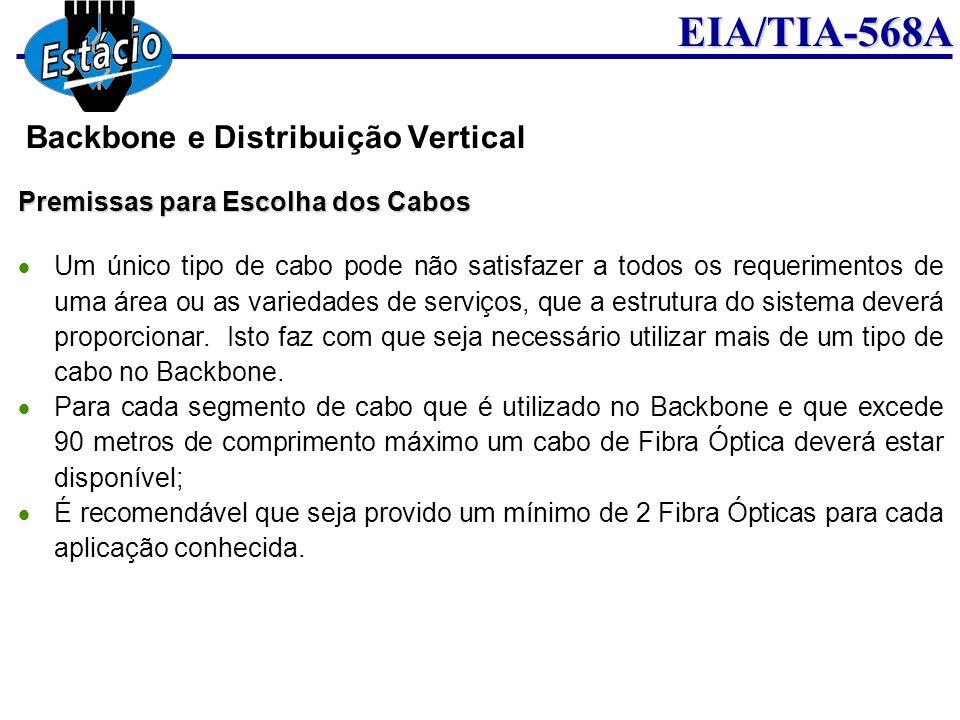 EIA/TIA-568A Premissas para Escolha dos Cabos Um único tipo de cabo pode não satisfazer a todos os requerimentos de uma área ou as variedades de servi