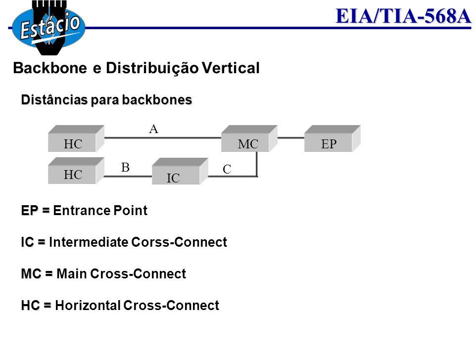 EIA/TIA-568A Distâncias para backbones EP = EP = Entrance Point IC = IC = Intermediate Corss-Connect MC = MC = Main Cross-Connect HC = HC = Horizontal