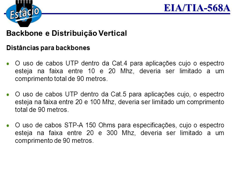 EIA/TIA-568A Distâncias para backbones O uso de cabos UTP dentro da Cat.4 para aplicações cujo o espectro esteja na faixa entre 10 e 20 Mhz, deveria s