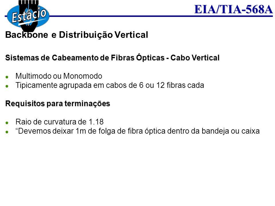 EIA/TIA-568A Sistemas de Cabeamento de Fibras Ópticas - Cabo Vertical Multimodo ou Monomodo Tipicamente agrupada em cabos de 6 ou 12 fibras cada Requi