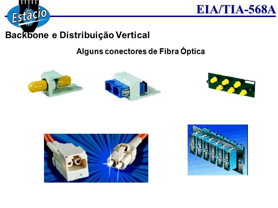 EIA/TIA-568A Alguns conectores de Fibra Óptica Backbone e Distribuição Vertical