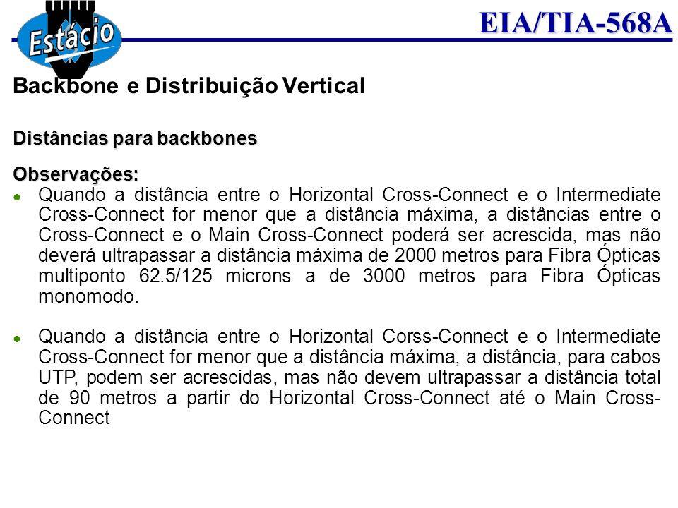 EIA/TIA-568A Distâncias para backbones Observações: Quando a distância entre o Horizontal Cross-Connect e o Intermediate Cross-Connect for menor que a
