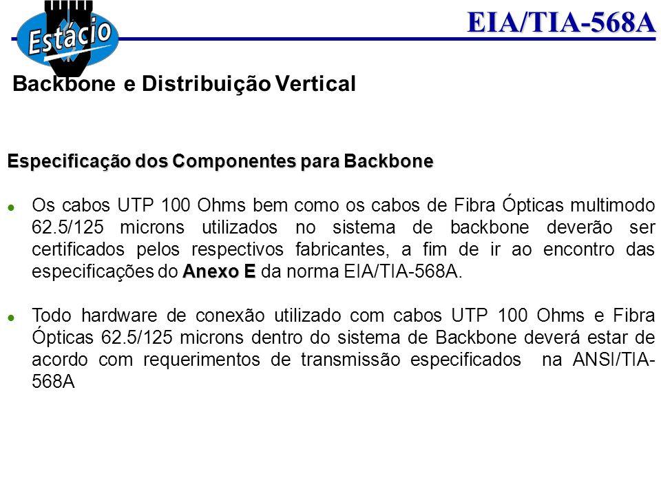EIA/TIA-568A Especificação dos Componentes para Backbone Anexo E Os cabos UTP 100 Ohms bem como os cabos de Fibra Ópticas multimodo 62.5/125 microns u