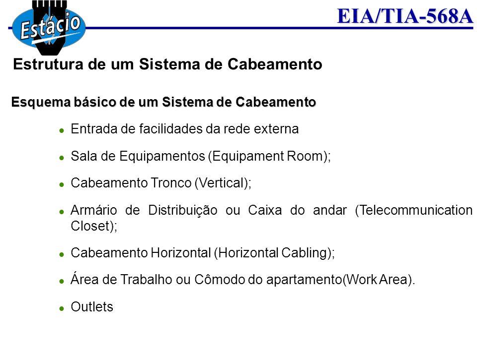 EIA/TIA-568A Esquema básico de um Sistema de Cabeamento Entrada de facilidades da rede externa Sala de Equipamentos (Equipament Room); Cabeamento Tron