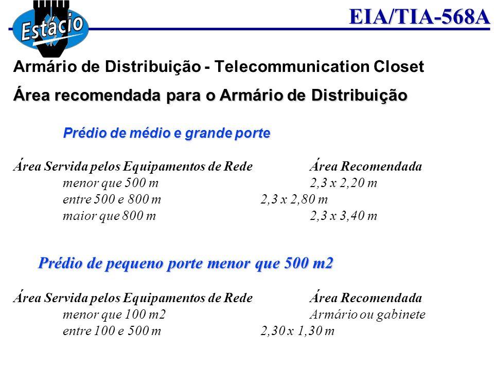 EIA/TIA-568A Área recomendada para o Armário de Distribuição Prédio de médio e grande porte Área Servida pelos Equipamentos de RedeÁrea Recomendada me