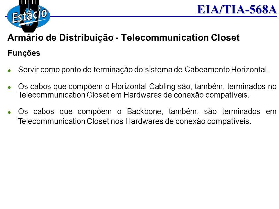 EIA/TIA-568AFunções Servir como ponto de terminação do sistema de Cabeamento Horizontal. Os cabos que compõem o Horizontal Cabling são, também, termin