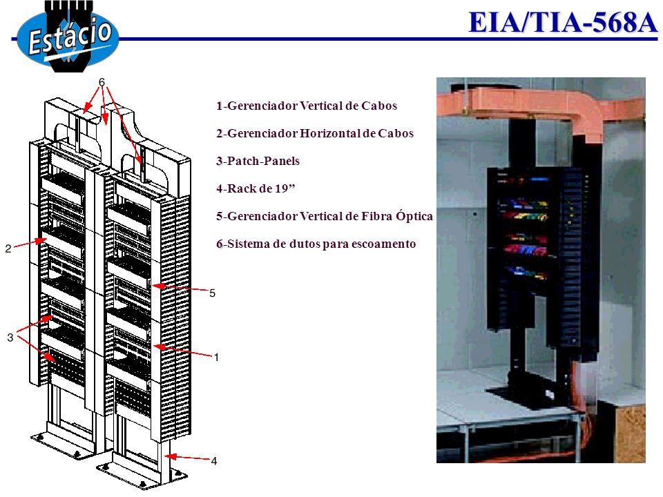 EIA/TIA-568A 1- 1-Gerenciador Vertical de Cabos 2 2-Gerenciador Horizontal de Cabos 3 3-Patch-Panels 4-Rack de 19 5-Gerenciador Vertical de Fibra Ópti