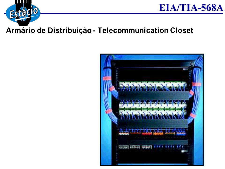 EIA/TIA-568A Armário de Distribuição - Telecommunication Closet