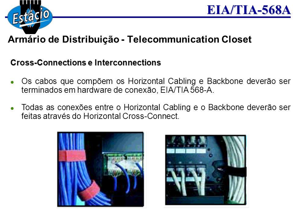 EIA/TIA-568A Cross-Connections e Interconnections Os cabos que compõem os Horizontal Cabling e Backbone deverão ser terminados em hardware de conexão,