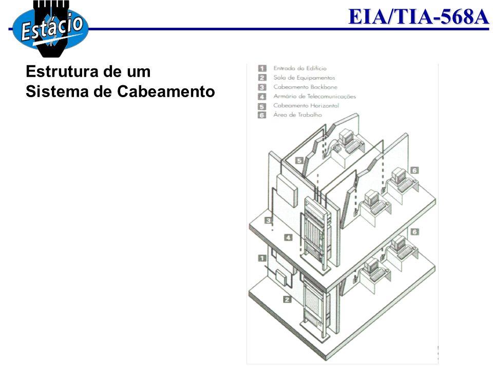 EIA/TIA-568ACaracterísticas: Dimensões mínimas : 3,00 x 3,40 m; Livre de infiltração de água; Iluminação com no mínimo 540 LUX (50 Watts); Piso composto de material anti-estático; Alimentação elétrica direta do quadro principal; Mínimo de 3 tomadas elétricas de 127 VAC, com aterramento; Proteção da rede elétrica por disjuntor de 20A; Dissipação mínima de 3 000 BTU/h.