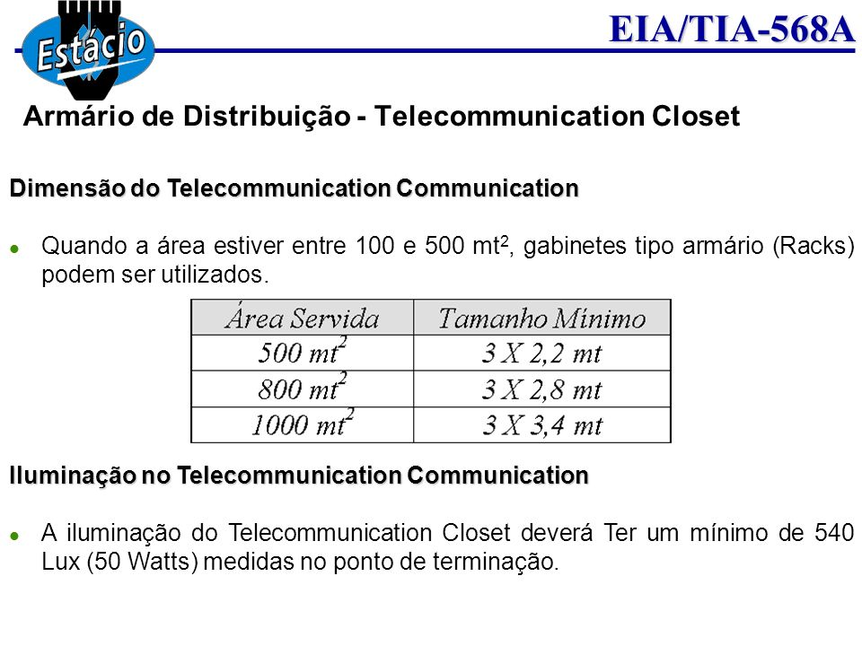 EIA/TIA-568A Dimensão do Telecommunication Communication Quando a área estiver entre 100 e 500 mt 2, gabinetes tipo armário (Racks) podem ser utilizad