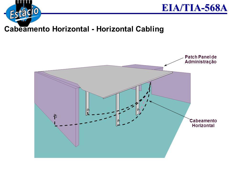 EIA/TIA-568A Patch Panel de Administração Information Outlet (IO) IO Cabeamento Horizontal Cabeamento Horizontal - Horizontal Cabling