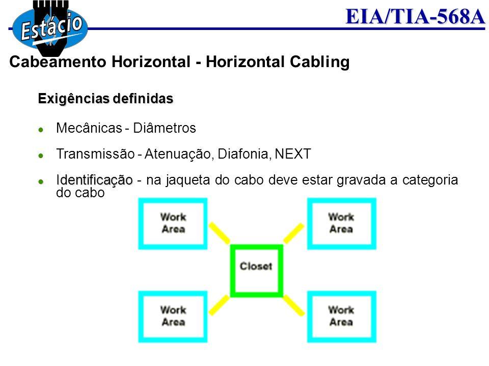 EIA/TIA-568A Exigências definidas Mecânicas - Diâmetros Transmissão - Atenuação, Diafonia, NEXT Identificação Identificação - na jaqueta do cabo deve