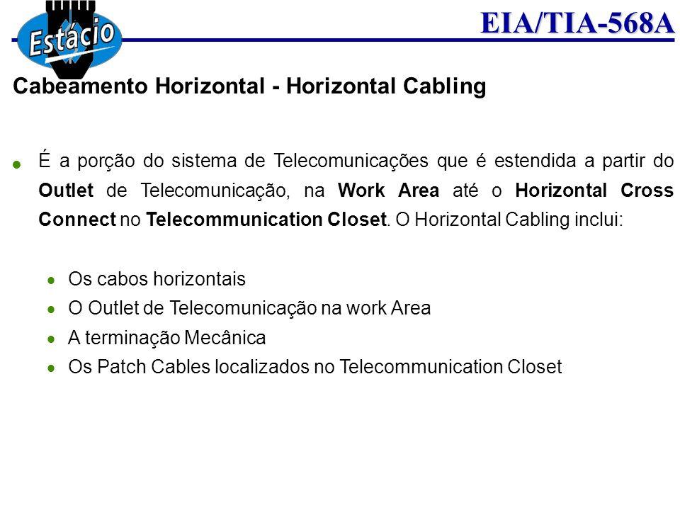 EIA/TIA-568A É a porção do sistema de Telecomunicações que é estendida a partir do Outlet de Telecomunicação, na Work Area até o Horizontal Cross Conn