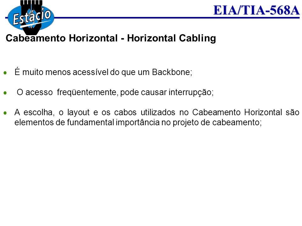 EIA/TIA-568A É muito menos acessível do que um Backbone; O acesso freqüentemente, pode causar interrupção; A escolha, o layout e os cabos utilizados n