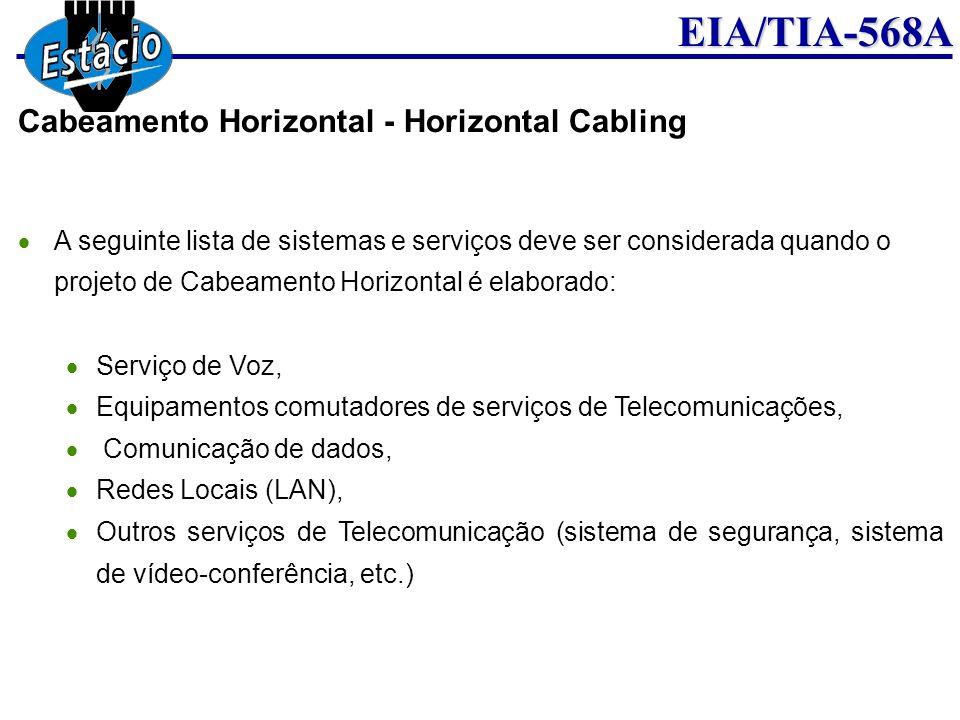 EIA/TIA-568A A seguinte lista de sistemas e serviços deve ser considerada quando o projeto de Cabeamento Horizontal é elaborado: Serviço de Voz, Equip