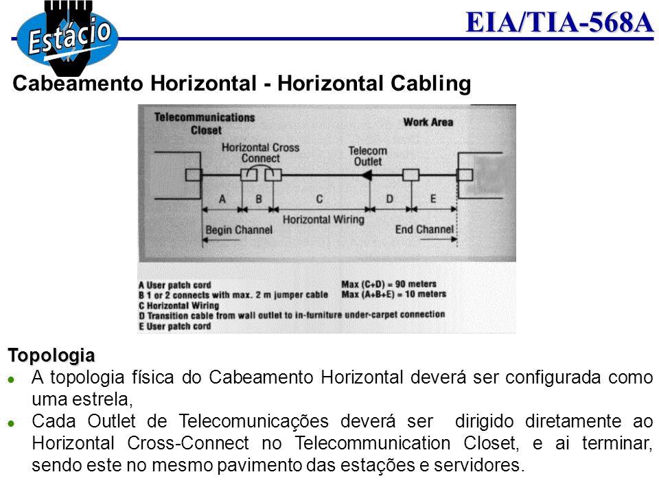 EIA/TIA-568ATopologia A topologia física do Cabeamento Horizontal deverá ser configurada como uma estrela, Cada Outlet de Telecomunicações deverá ser