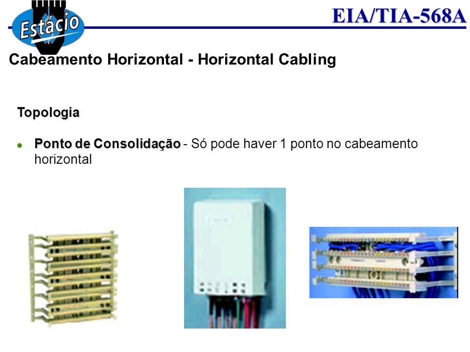 EIA/TIA-568ATopologia Ponto de Consolidação Ponto de Consolidação - Só pode haver 1 ponto no cabeamento horizontal Cabeamento Horizontal - Horizontal