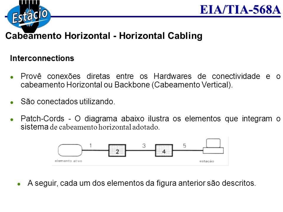 EIA/TIA-568AInterconnections Provê conexões diretas entre os Hardwares de conectividade e o cabeamento Horizontal ou Backbone (Cabeamento Vertical). S