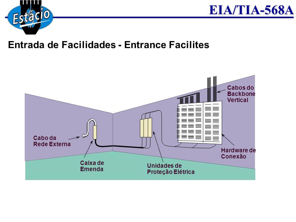 EIA/TIA-568AMontagem O hardware de conexão deverá ser montado de maneira segura em paredes, pisos, Racks ou qualquer superfície segura e de fácil acesso; Os Outlets de Telecomunicações deveriam ser montados, a partir do piso, a uma altura que deveria estar entre 380 mm a 1220 mm;