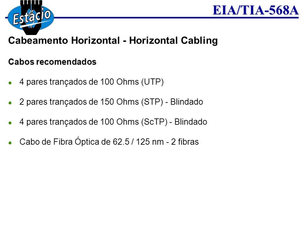 EIA/TIA-568A Cabos recomendados 4 pares trançados de 100 Ohms (UTP) 2 pares trançados de 150 Ohms (STP) - Blindado 4 pares trançados de 100 Ohms (ScTP