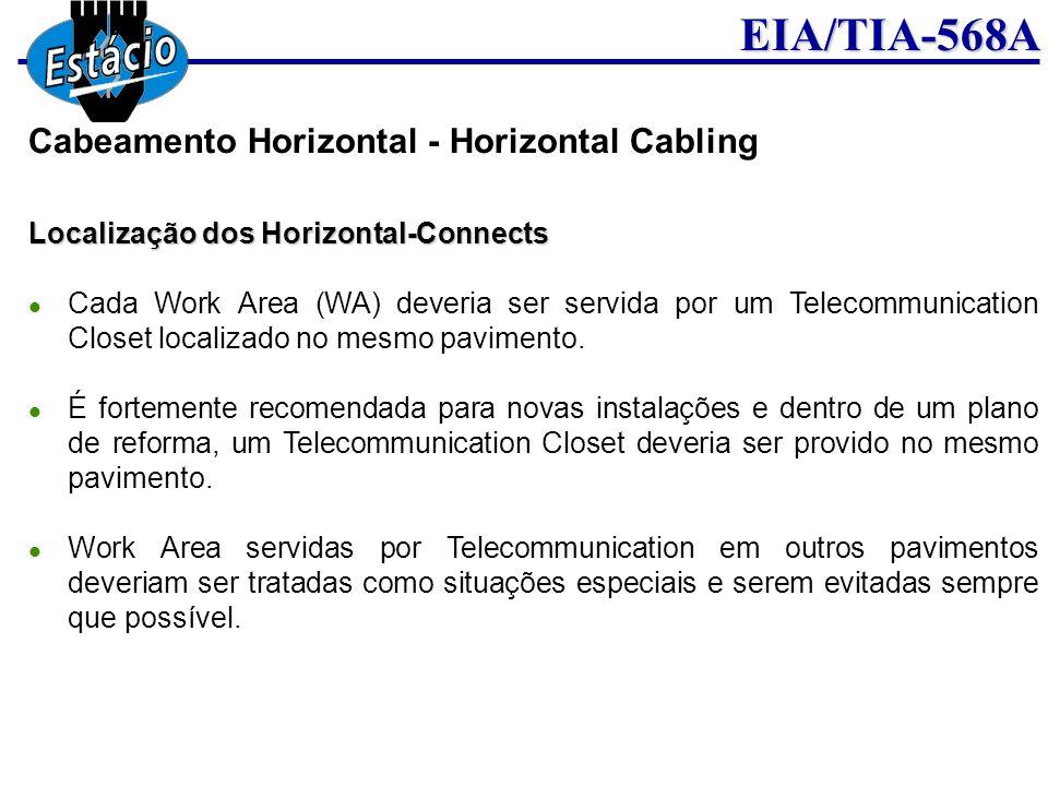 EIA/TIA-568A Localização dos Horizontal-Connects Cada Work Area (WA) deveria ser servida por um Telecommunication Closet localizado no mesmo pavimento