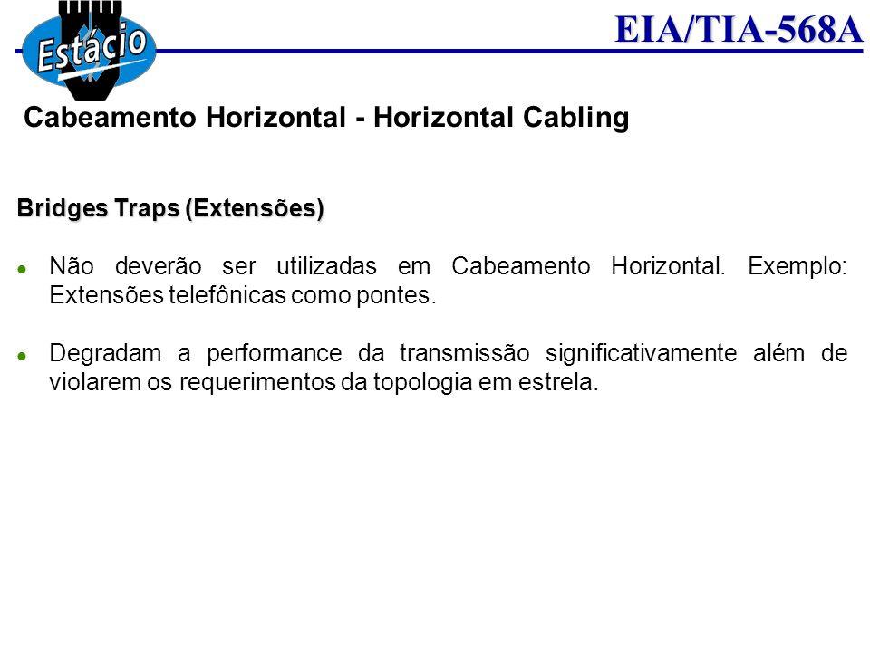EIA/TIA-568A Bridges Traps (Extensões) Não deverão ser utilizadas em Cabeamento Horizontal. Exemplo: Extensões telefônicas como pontes. Degradam a per