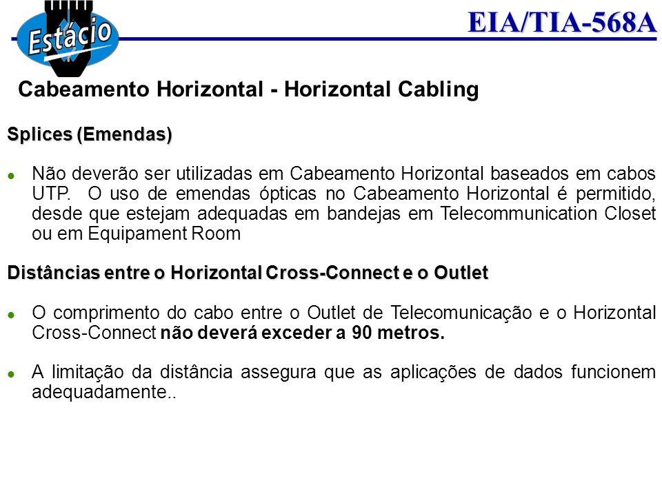 EIA/TIA-568A Splices (Emendas) Não deverão ser utilizadas em Cabeamento Horizontal baseados em cabos UTP. O uso de emendas ópticas no Cabeamento Horiz